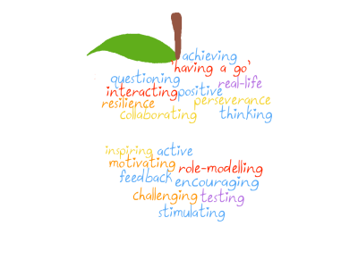 Learning is Child-led
